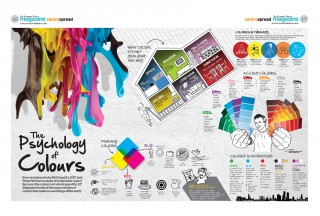 Thy Psychology of Colors Information Graphic -- Credit: The Economic Times Magazine